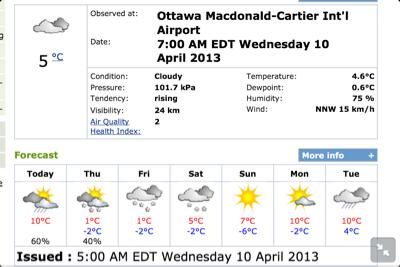 April showers... er, I mean SNOW...
